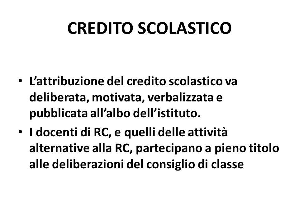 CREDITO SCOLASTICO Lattribuzione del credito scolastico va deliberata, motivata, verbalizzata e pubblicata allalbo dellistituto.