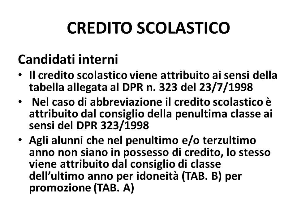 CREDITO SCOLASTICO Candidati interni Il credito scolastico viene attribuito ai sensi della tabella allegata al DPR n.
