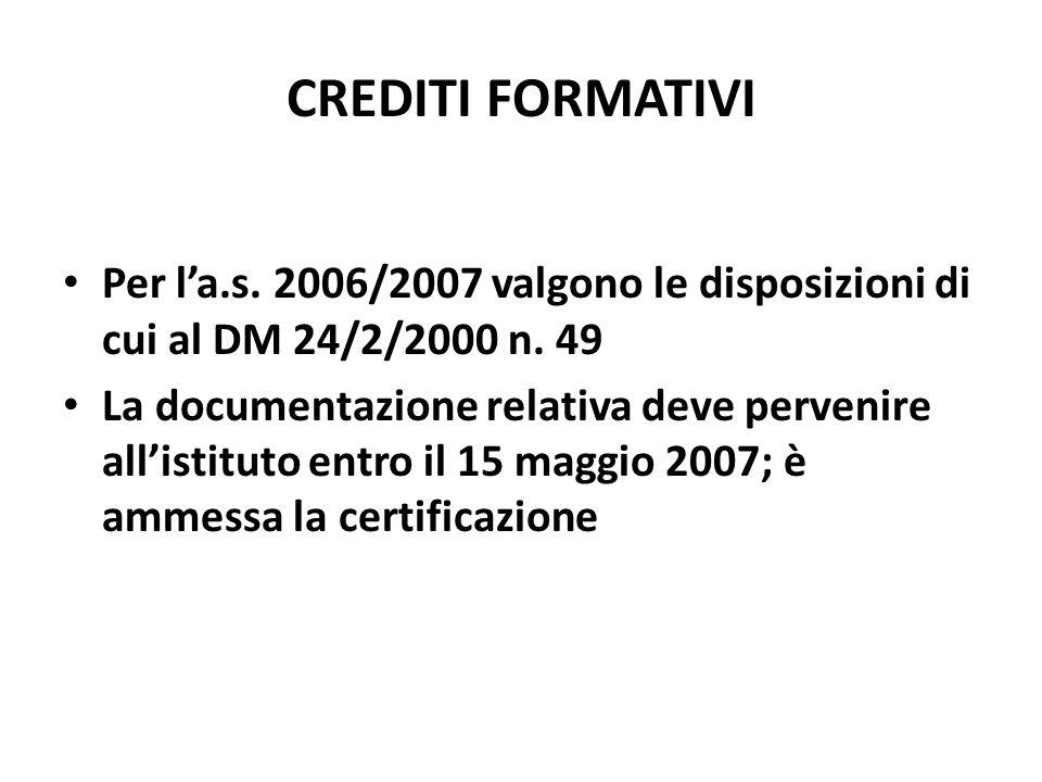 CREDITI FORMATIVI Per la.s. 2006/2007 valgono le disposizioni di cui al DM 24/2/2000 n.