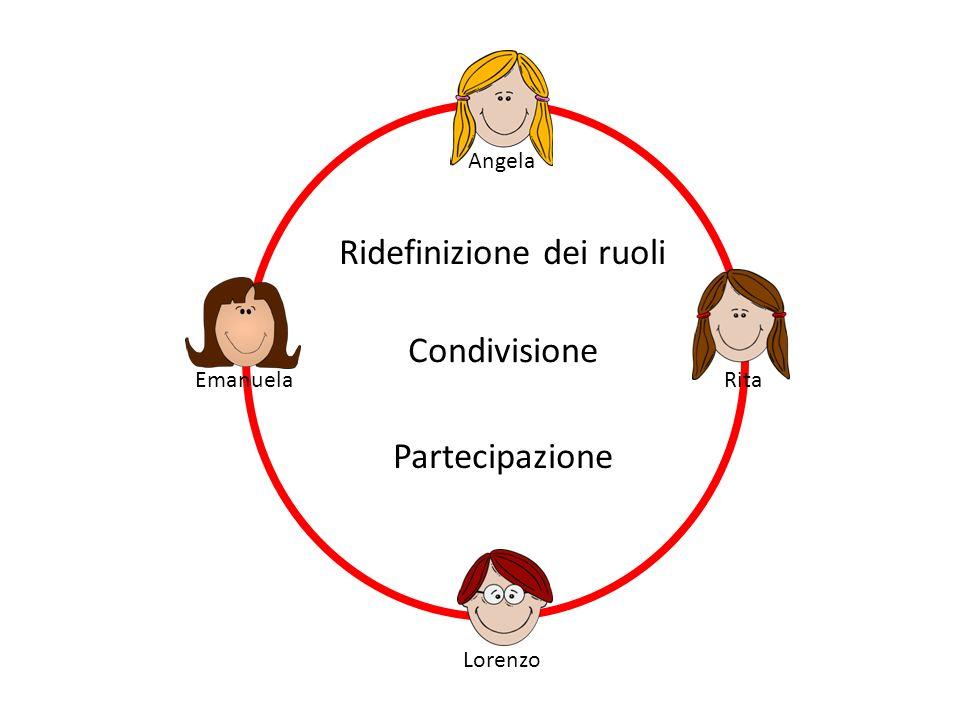 RitaAngelaLorenzo Emanuela Ridefinizione dei ruoli Condivisione Partecipazione