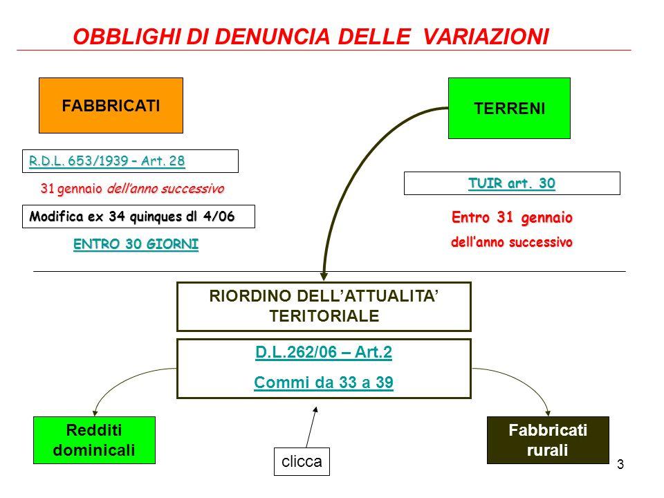 3 OBBLIGHI DI DENUNCIA DELLE VARIAZIONI TERRENI FABBRICATI R.D.L.