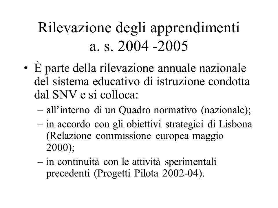 Rilevazione degli apprendimenti a. s. 2004 -2005 È parte della rilevazione annuale nazionale del sistema educativo di istruzione condotta dal SNV e si