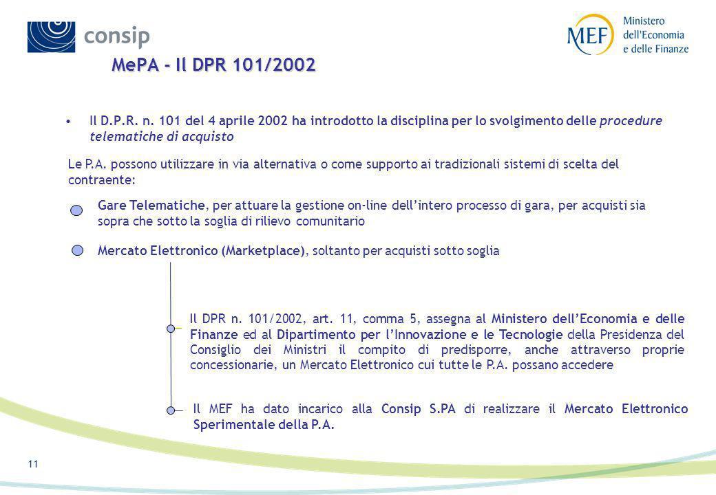 10 Il Mercato elettronico della P.A.: DPR 101/2002 Cosè Come funziona Descrizione Macro funzionalità lato PO Descrizione Macro funzionalità lato forni