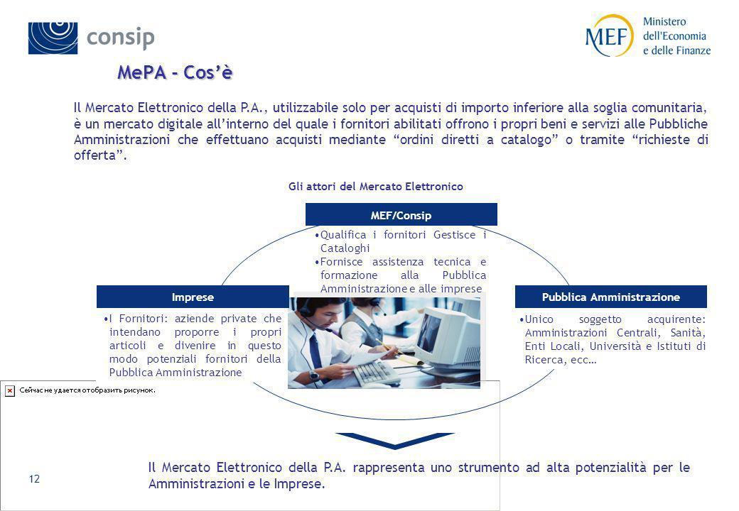 11 Il D.P.R. n. 101 del 4 aprile 2002 ha introdotto la disciplina per lo svolgimento delle procedure telematiche di acquisto MePA - Il DPR 101/2002 Le