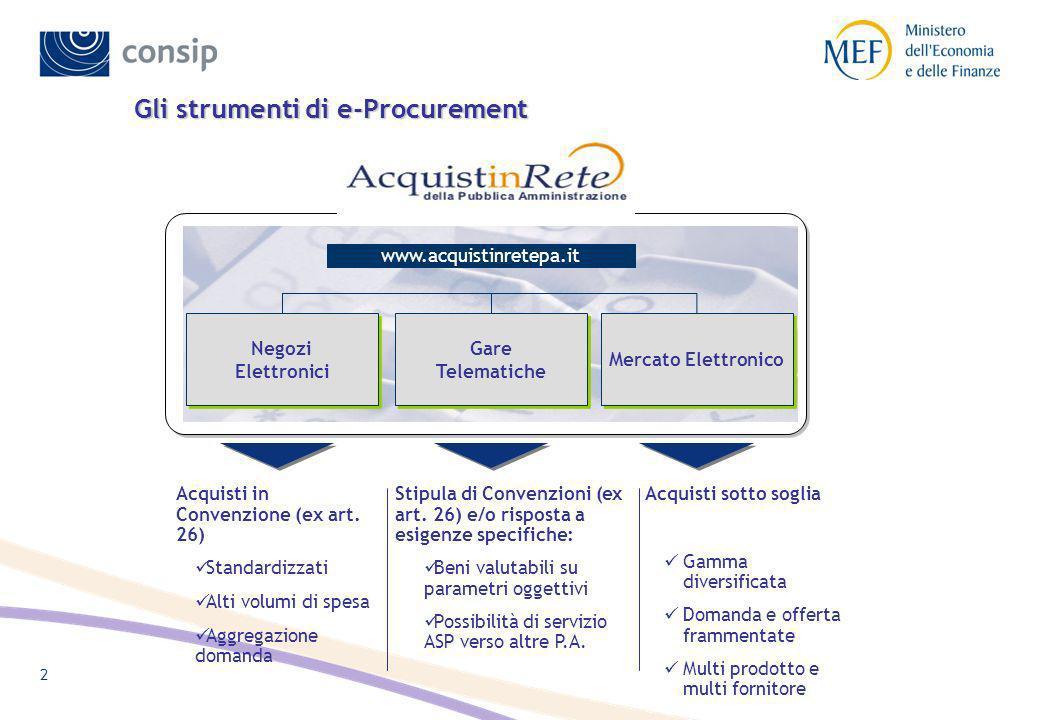 22 Il Mercato Elettronico è un canale di acquisto diverso e complementare rispetto alle Convenzioni ex art.