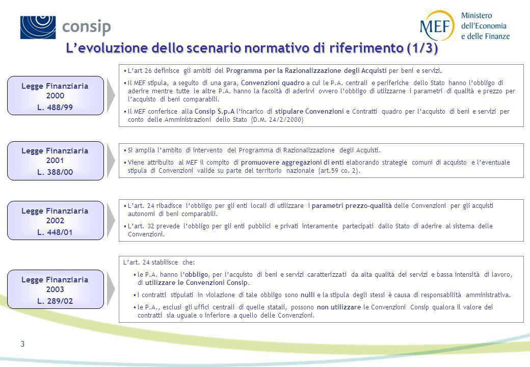2 Gli strumenti di e-Procurement Acquisti in Convenzione (ex art. 26) Standardizzati Alti volumi di spesa Aggregazione domanda Stipula di Convenzioni