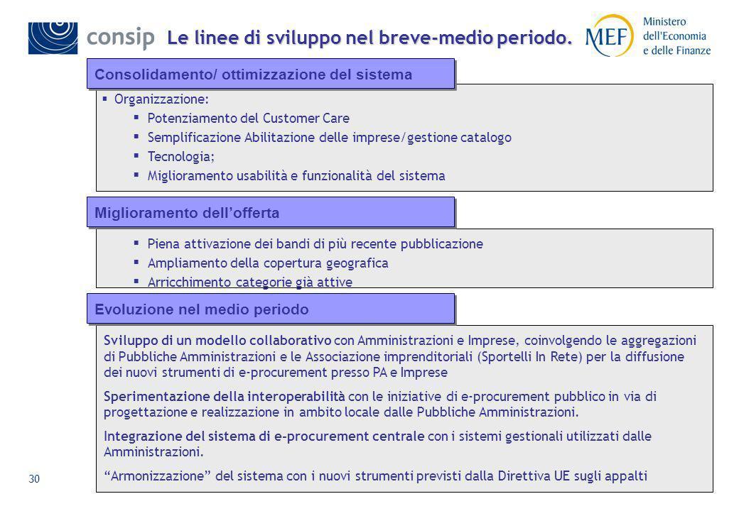 29 Rapporto tra acquisti e vendite nelle regioni Nel computo vendite dei fornitori non sono conteggiati circa 3,5 milioni di euro fatturati da aziende