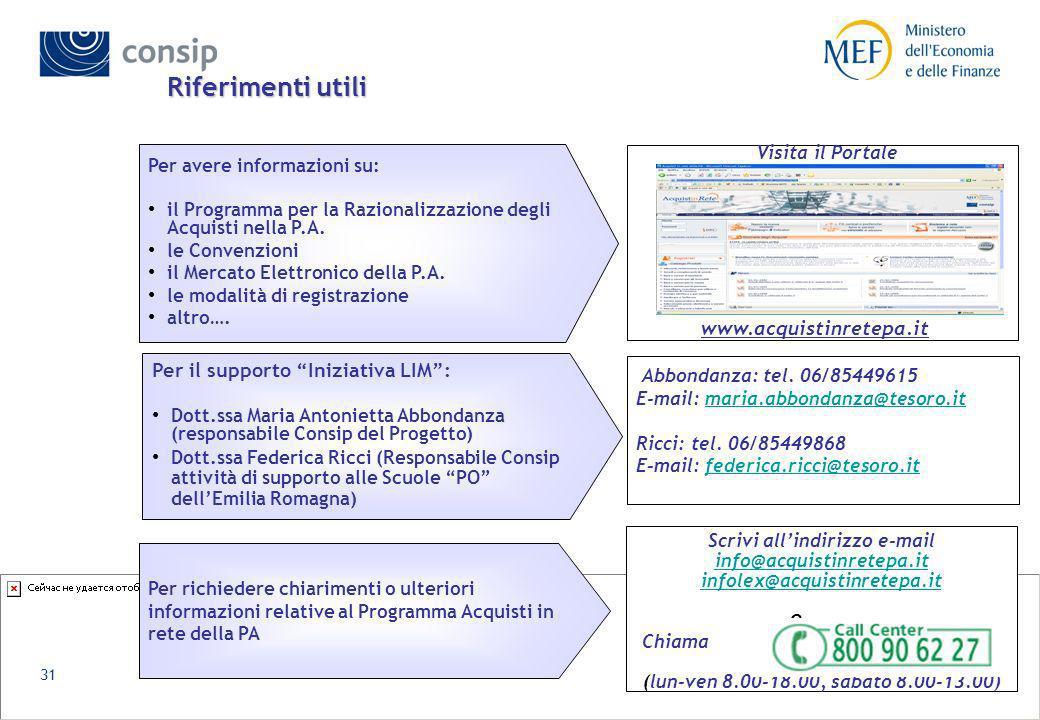 30 Le linee di sviluppo nel breve-medio periodo. Organizzazione: Potenziamento del Customer Care Semplificazione Abilitazione delle imprese/gestione c