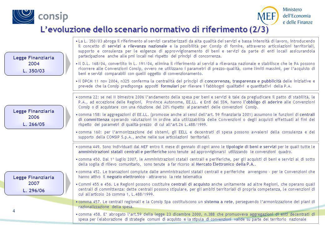 3 Levoluzione dello scenario normativo di riferimento (1/3) Legge Finanziaria 2000 L. 488/99 Lart 26 definisce gli ambiti del Programma per la Raziona