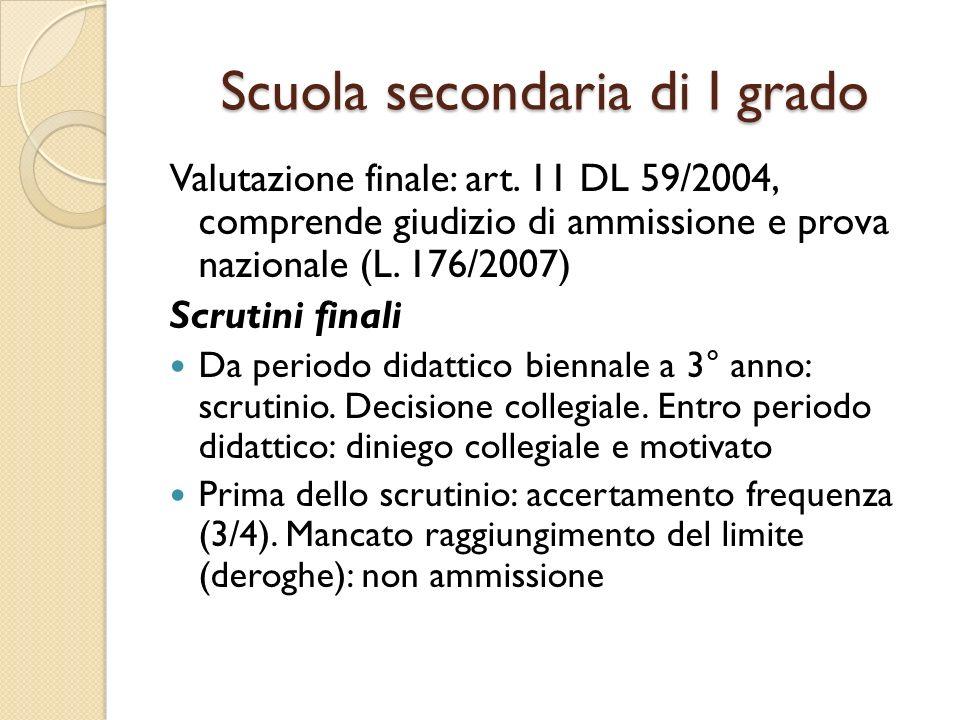 Scuola secondaria di I grado Valutazione finale: art.