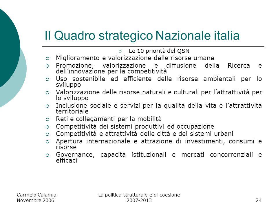 Carmelo Calamia Novembre 2006 La politica strutturale e di coesione 2007-201324 Il Quadro strategico Nazionale italia Le 10 priorità del QSN Miglioram