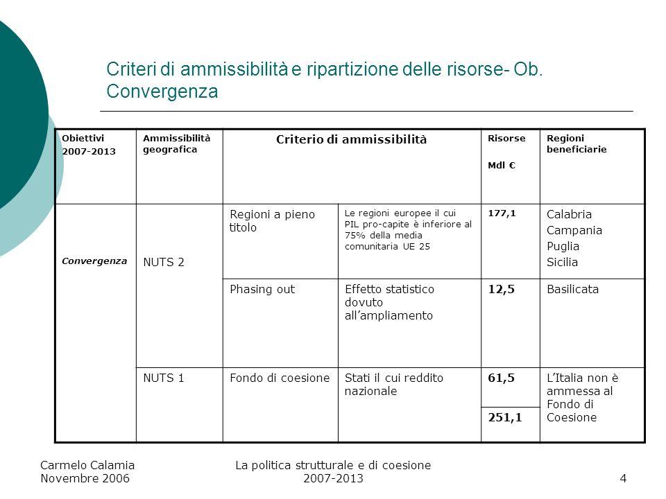 Carmelo Calamia Novembre 2006 La politica strutturale e di coesione 2007-20135 Criteri di ammissibilità e ripartizione delle risorse- Ob.