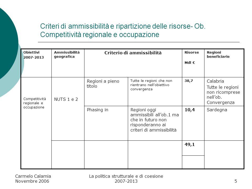 Carmelo Calamia Novembre 2006 La politica strutturale e di coesione 2007-20136 Criteri di ammissibilità e ripartizione delle risorse- Ob.