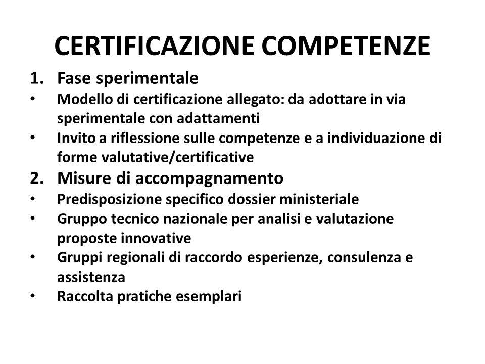 CERTIFICAZIONE COMPETENZE 1.Fase sperimentale Modello di certificazione allegato: da adottare in via sperimentale con adattamenti Invito a riflessione