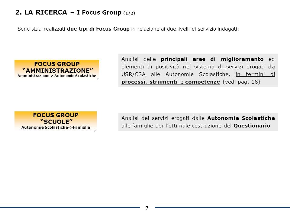 7 2. LA RICERCA – I Focus Group (1/2) FOCUS GROUP AMMINISTRAZIONE Amministrazione-> Autonomie Scolastiche Analisi delle principali aree di miglioramen