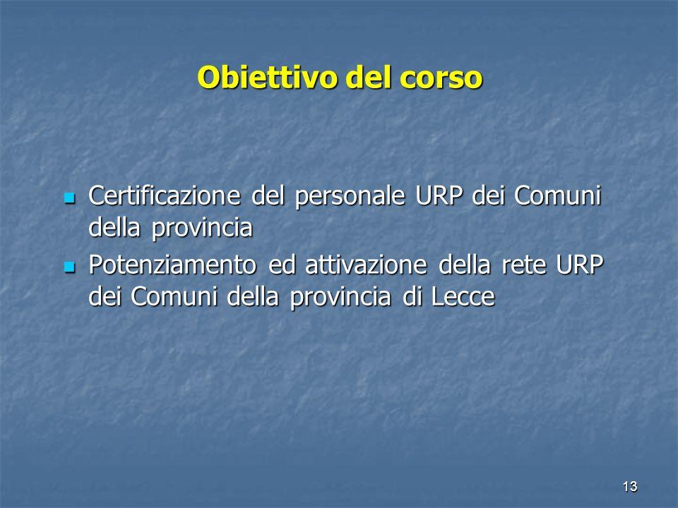 12 Durata: 14 mesi novembre 2003- Novembre 2004 ( 2 edizioni) Investimento : Euro 21.000,00 Destinatari: 60 addetti e responsabili URP dei comuni dell