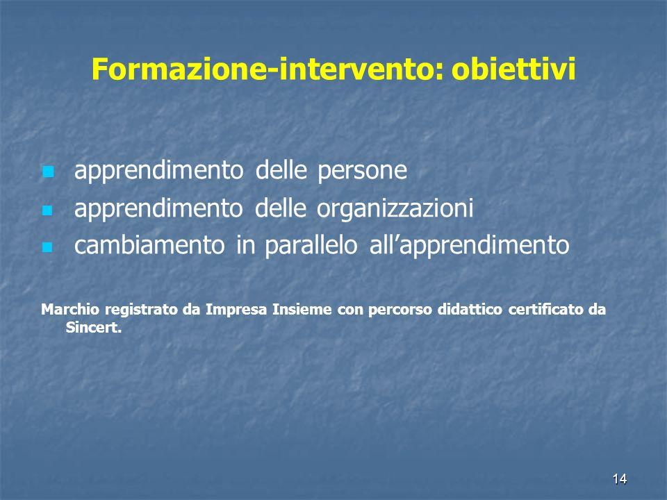 13 Obiettivo del corso Certificazione del personale URP dei Comuni della provincia Certificazione del personale URP dei Comuni della provincia Potenzi