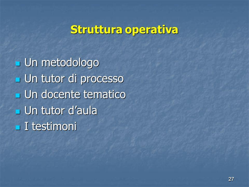 26 Descrizione quinto modulo: i sistemi di ascolto T M M Gli input: la qualità dei servizi la comunicazione dellascolto i sistemi di rilevazione dei f