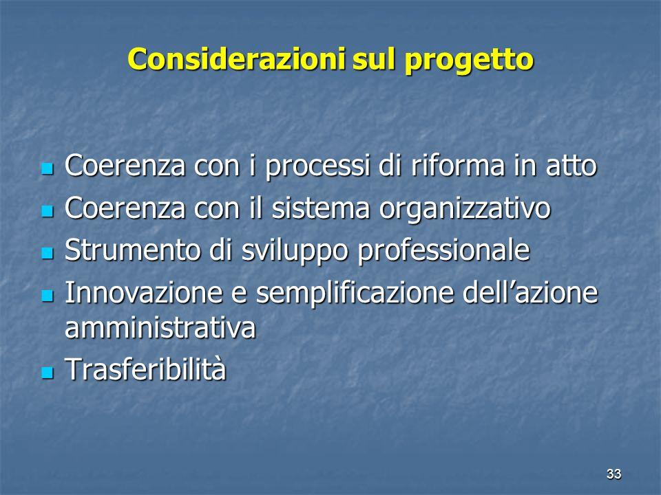 32 Obiettivi perseguiti Certificazione di n. 60 operatori(?) Certificazione di n. 60 operatori(?) Attivazione di n. 38 URP al termine del 1° corso Att