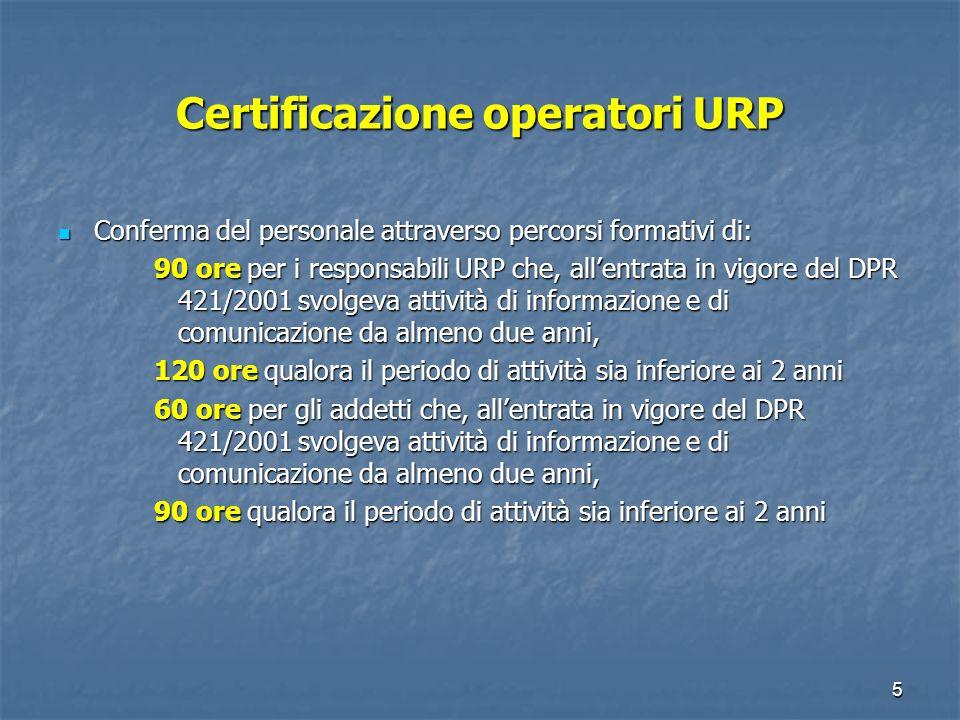 4 Profili professionali operatori URP La legge 150/2000DPR 422/2001 riconosce : La legge 150/2000DPR 422/2001 riconosce : 1. il ruolo professionale de