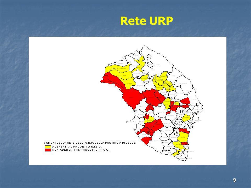 8. Centro Servizi Poli di Rete Comuni Enti Rete URP Ogni URP fa tutto, ma…. dividere i compiti tra strutture diverse e tenere tutto assieme, in rete,