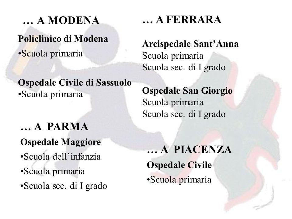 … A MODENA Policlinico di Modena Scuola primaria Ospedale Civile di Sassuolo Scuola primaria … A PARMA Ospedale Maggiore Scuola dellinfanzia Scuola primaria Scuola sec.