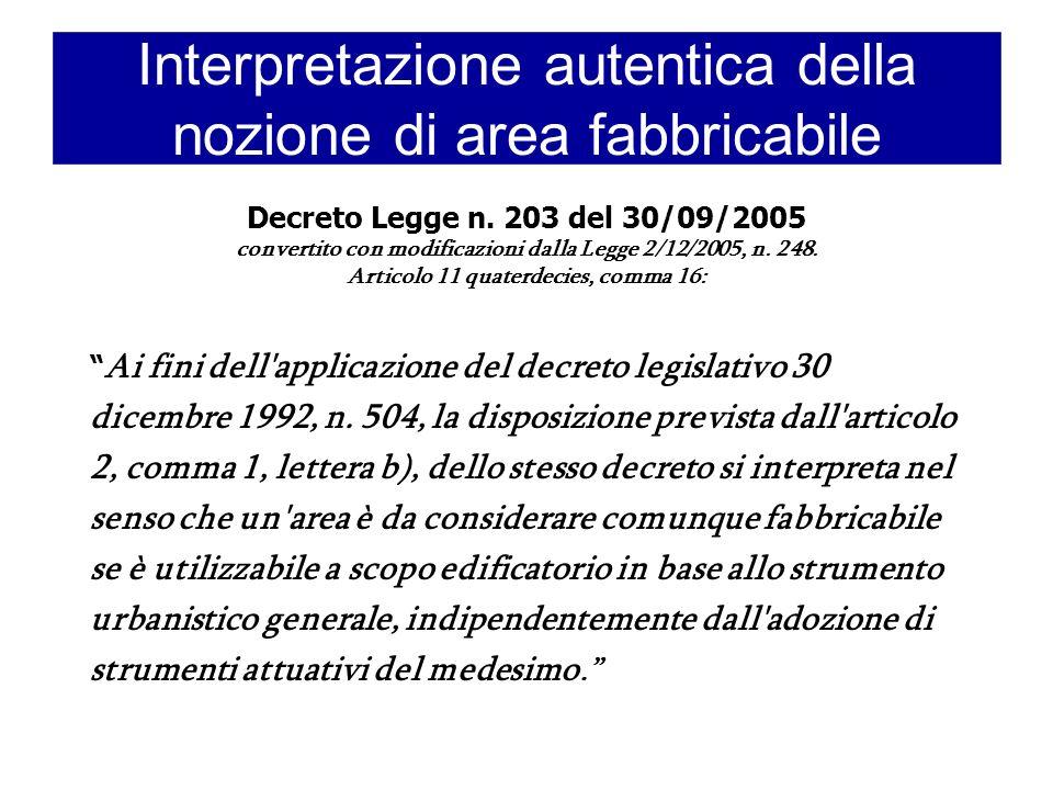 Interpretazione autentica della nozione di area fabbricabile Decreto Legge n. 203 del 30/09/2005 convertito con modificazioni dalla Legge 2/12/2005, n