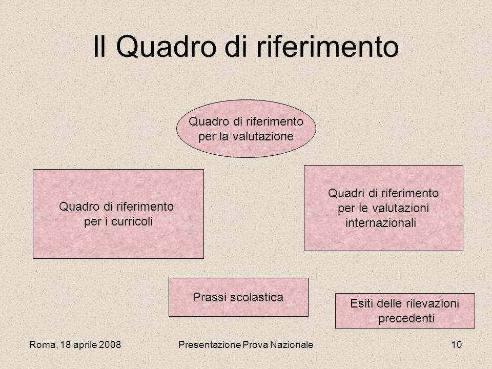 Roma, 18 aprile 2008Presentazione Prova Nazionale10 Il Quadro di riferimento Quadro di riferimento per la valutazione Quadro di riferimento per i curr