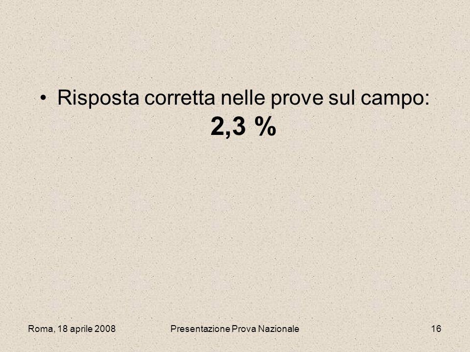 Roma, 18 aprile 2008Presentazione Prova Nazionale16 Risposta corretta nelle prove sul campo: 2,3 %