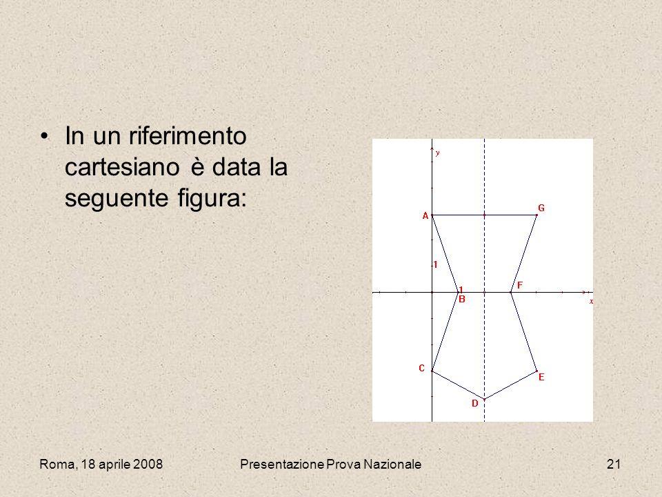 Roma, 18 aprile 2008Presentazione Prova Nazionale21 In un riferimento cartesiano è data la seguente figura: