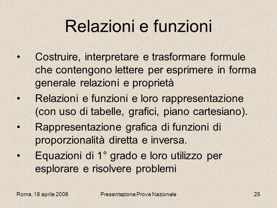 Roma, 18 aprile 2008Presentazione Prova Nazionale25 Relazioni e funzioni Costruire, interpretare e trasformare formule che contengono lettere per espr