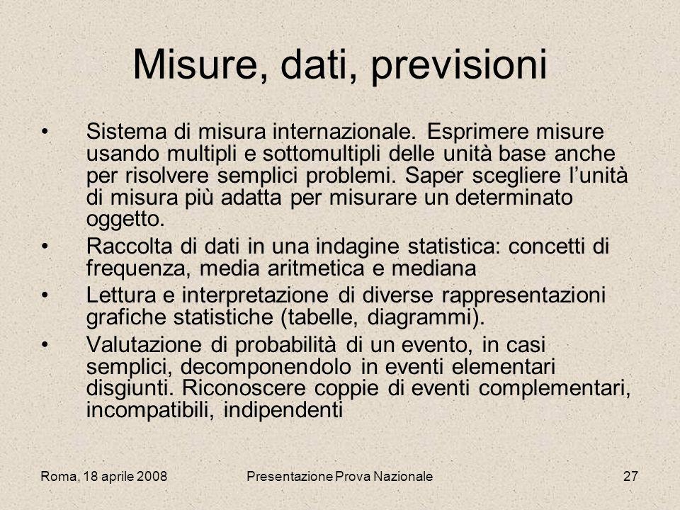 Roma, 18 aprile 2008Presentazione Prova Nazionale27 Misure, dati, previsioni Sistema di misura internazionale. Esprimere misure usando multipli e sott