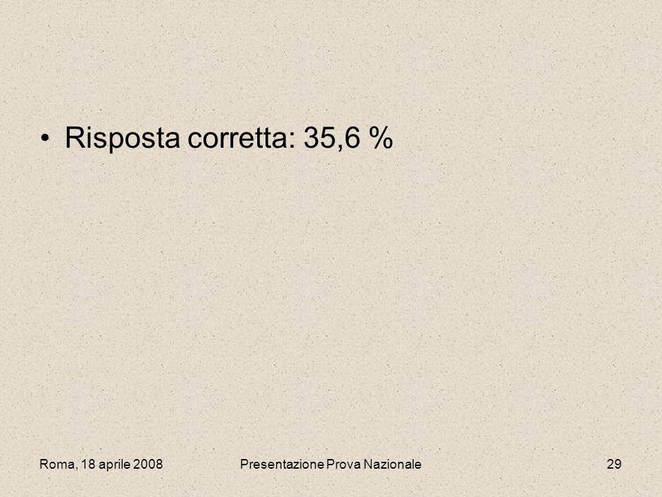 Roma, 18 aprile 2008Presentazione Prova Nazionale29 Risposta corretta: 35,6 %