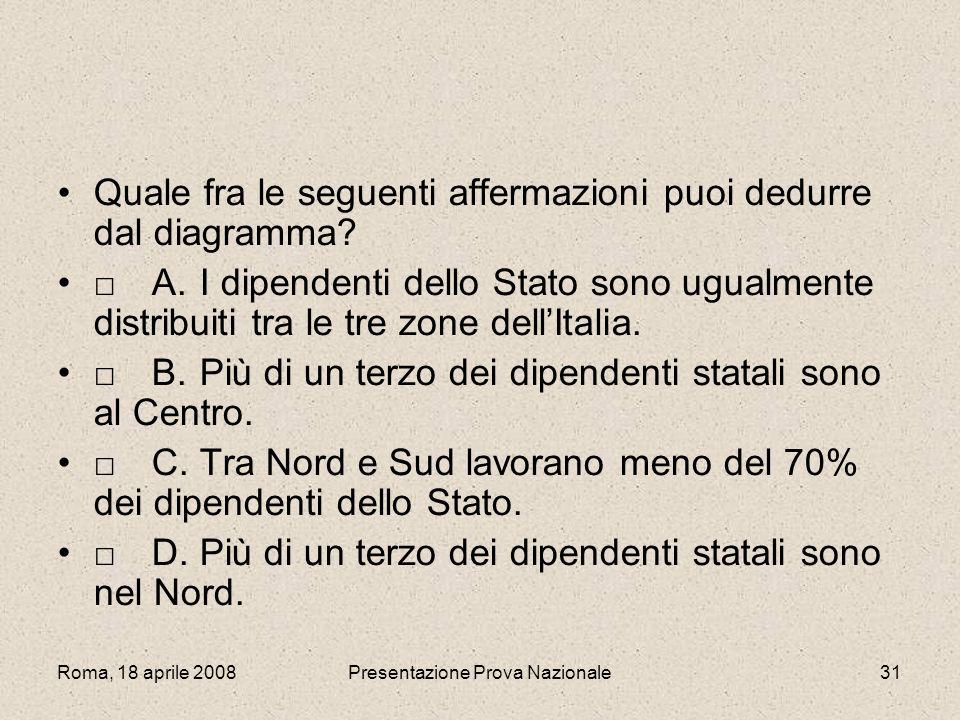 Roma, 18 aprile 2008Presentazione Prova Nazionale31 Quale fra le seguenti affermazioni puoi dedurre dal diagramma? A.I dipendenti dello Stato sono ugu