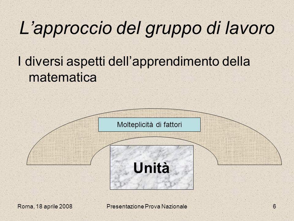 Roma, 18 aprile 2008Presentazione Prova Nazionale6 Lapproccio del gruppo di lavoro I diversi aspetti dellapprendimento della matematica Unità Moltepli