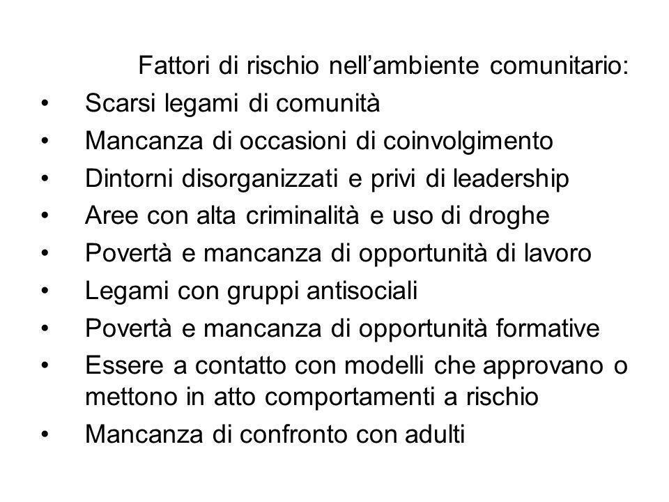 Fattori di rischio nellambiente comunitario: Scarsi legami di comunità Mancanza di occasioni di coinvolgimento Dintorni disorganizzati e privi di lead