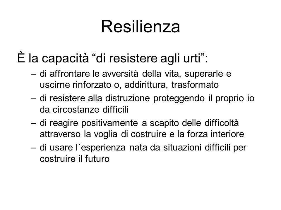 Resilienza È la capacità di resistere agli urti: –di affrontare le avversità della vita, superarle e uscirne rinforzato o, addirittura, trasformato –d