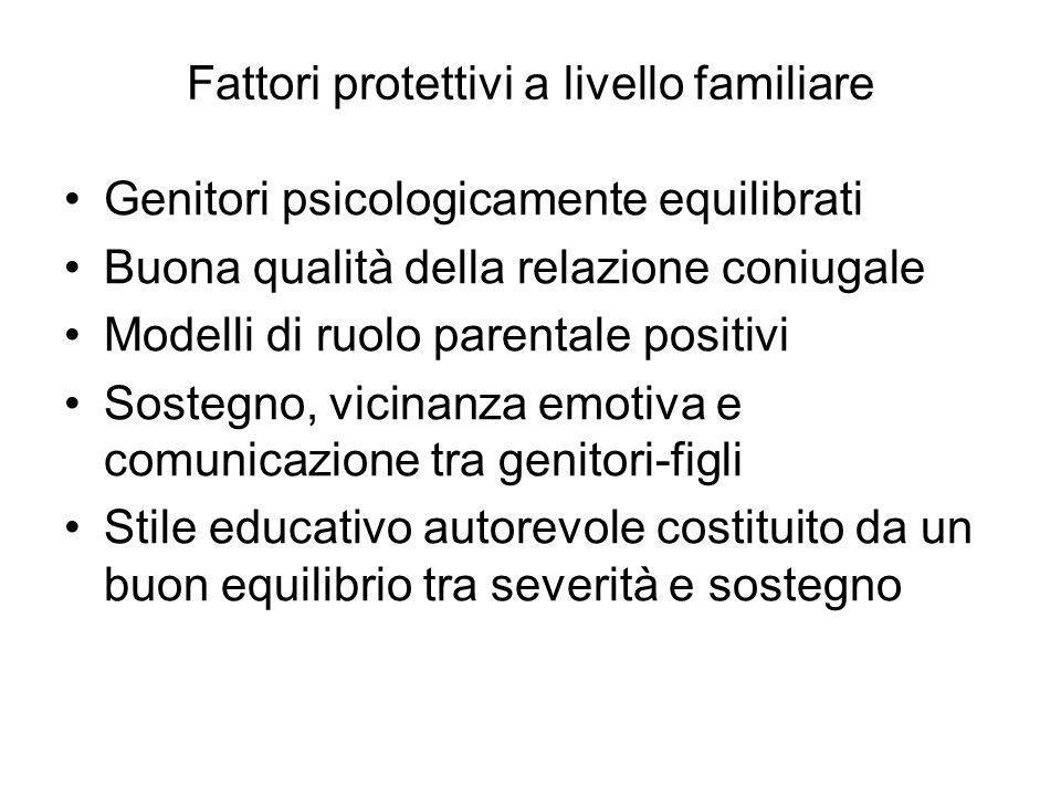 Fattori protettivi a livello familiare Genitori psicologicamente equilibrati Buona qualità della relazione coniugale Modelli di ruolo parentale positi