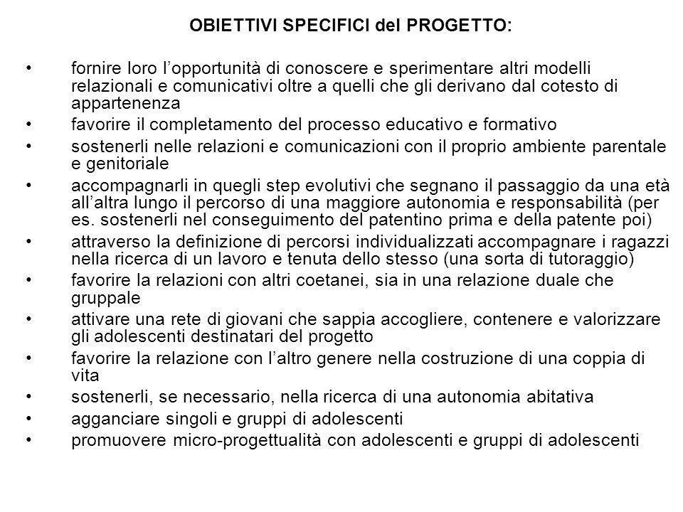 OBIETTIVI SPECIFICI del PROGETTO: fornire loro lopportunità di conoscere e sperimentare altri modelli relazionali e comunicativi oltre a quelli che gl
