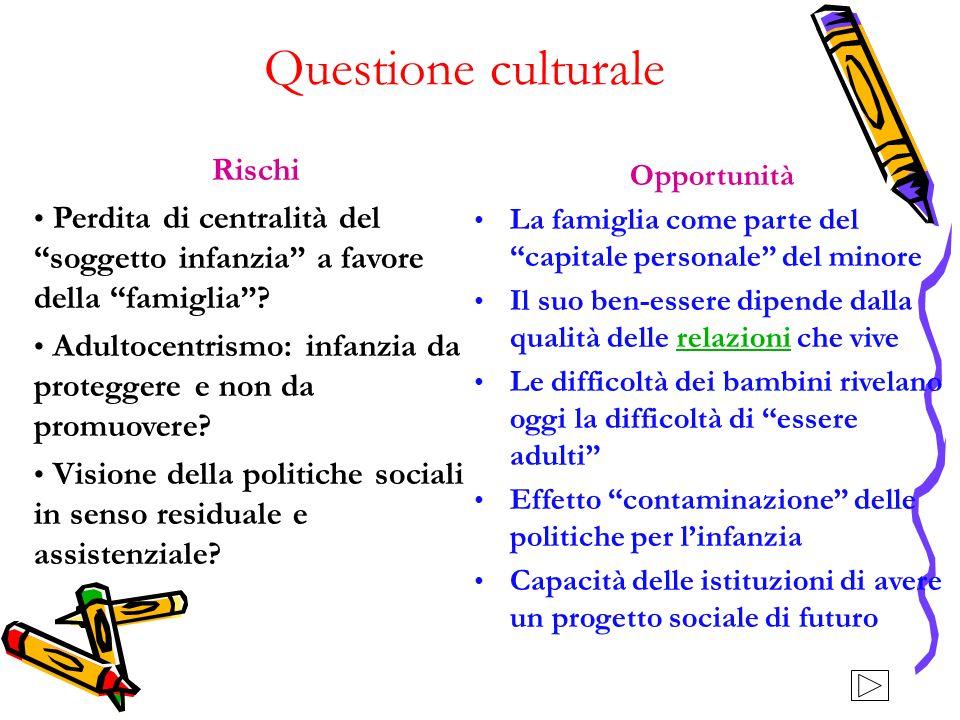 Questione culturale Rischi Perdita di centralità del soggetto infanzia a favore della famiglia.