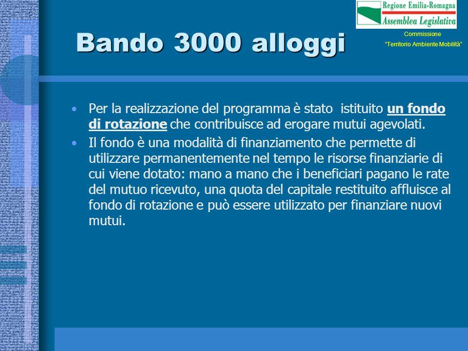 Bando 3000 alloggi Per la realizzazione del programma è stato istituito un fondo di rotazione che contribuisce ad erogare mutui agevolati.