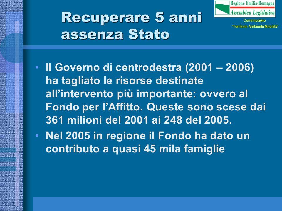 Recuperare 5 anni assenza Stato Il Governo di centrodestra (2001 – 2006) ha tagliato le risorse destinate allintervento più importante: ovvero al Fondo per lAffitto.