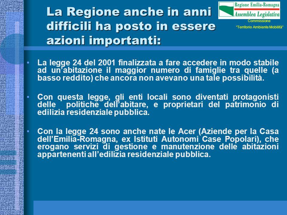 Dopo la legge la Regione ha: Finanziato con 110 milioni di Euro un programma di manutenzione del patrimonio nellarco del biennio 2003-2004, che ha permesso la ristrutturazione di oltre 22.500 alloggi.