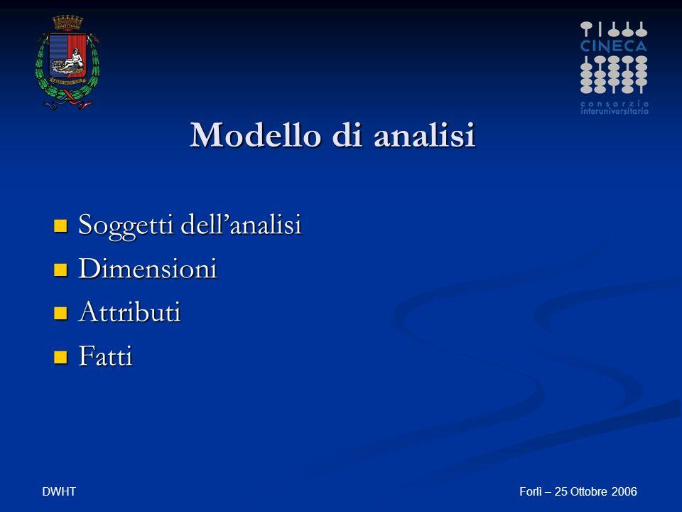 DWHTForlì – 25 Ottobre 2006 Modello di analisi Soggetti dellanalisi Soggetti dellanalisi Dimensioni Dimensioni Attributi Attributi Fatti Fatti