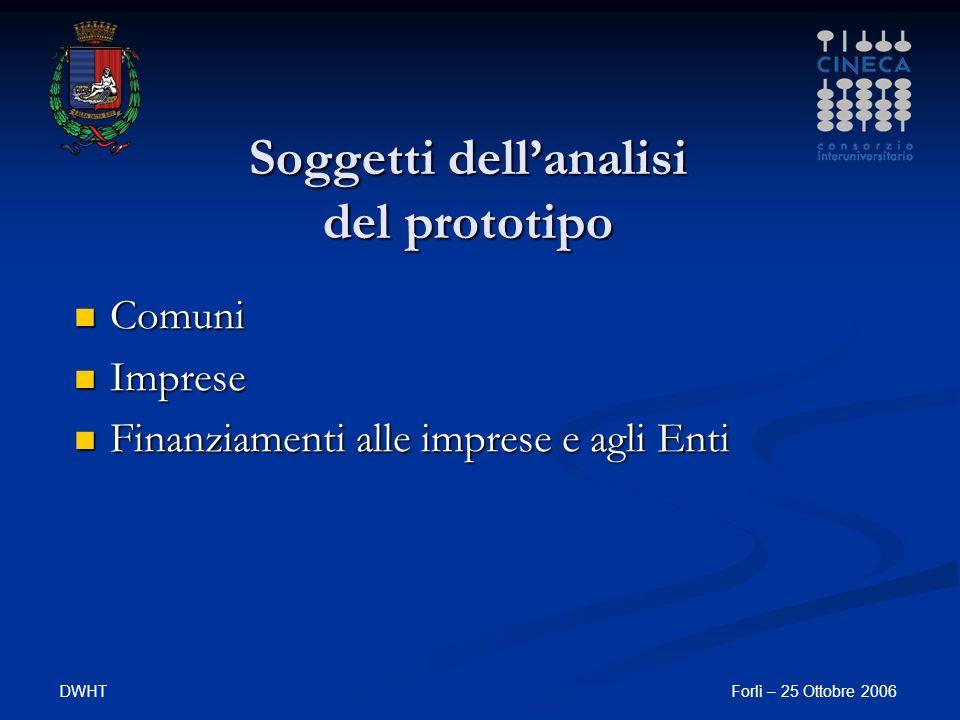 DWHTForlì – 25 Ottobre 2006 Soggetti dellanalisi del prototipo Comuni Comuni Imprese Imprese Finanziamenti alle imprese e agli Enti Finanziamenti alle imprese e agli Enti