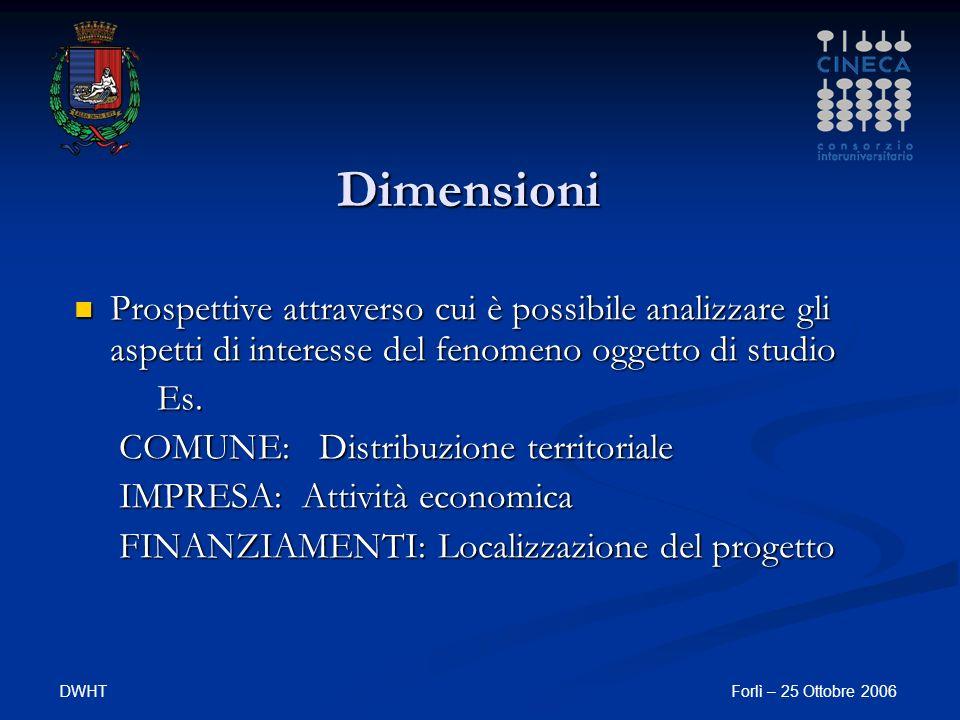 DWHTForlì – 25 Ottobre 2006 Dimensioni Prospettive attraverso cui è possibile analizzare gli aspetti di interesse del fenomeno oggetto di studio Prospettive attraverso cui è possibile analizzare gli aspetti di interesse del fenomeno oggetto di studio Es.