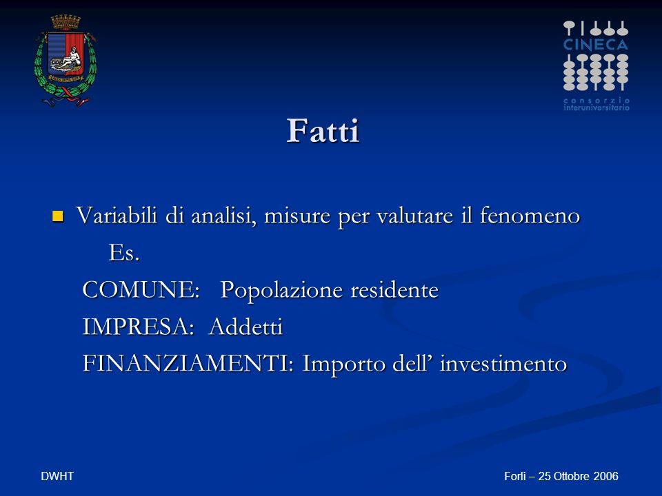 DWHTForlì – 25 Ottobre 2006 Fatti Variabili di analisi, misure per valutare il fenomeno Variabili di analisi, misure per valutare il fenomeno Es.