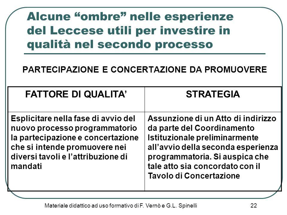 Materiale didattico ad uso formativo di F. Vernò e G.L.