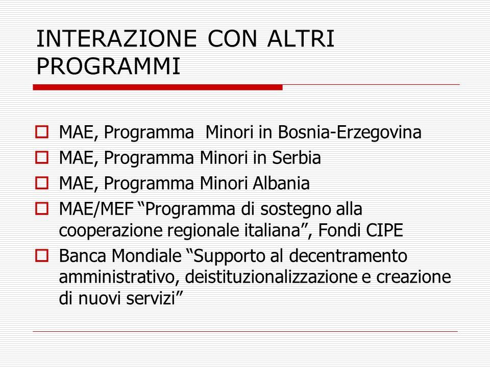 INTERAZIONE CON ALTRI PROGRAMMI MAE, Programma Minori in Bosnia-Erzegovina MAE, Programma Minori in Serbia MAE, Programma Minori Albania MAE/MEF Progr