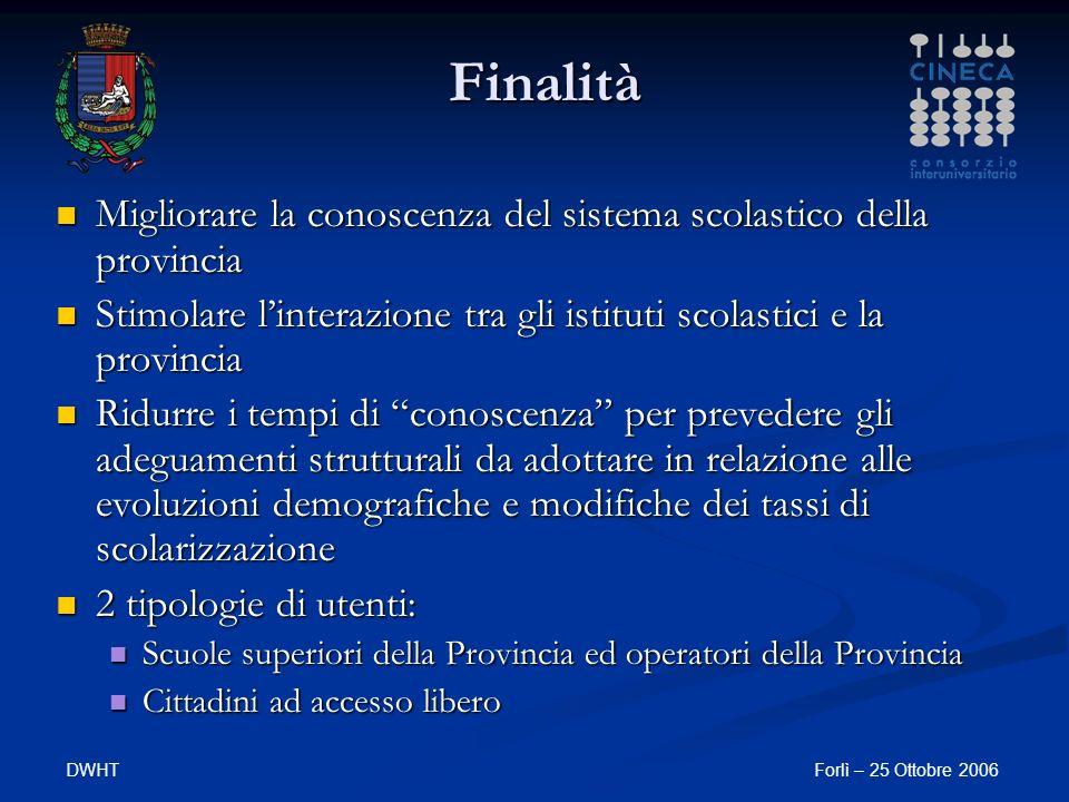 DWHTForlì – 25 Ottobre 2006 Esempio di carta tematica